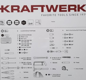 KRAFTWERK Werkzeugkoffer BASIC Line