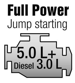 KRAFTWERK 31318 Mini Booster Starthelfer SMART+ PRO