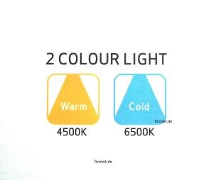 Scangrip SUNMATCH 2 Akkulampe Farberkennung